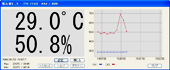simultaneously view data in trend graph of temperature humidity data logger